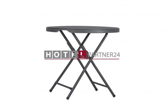 Praxis table NNC (4)